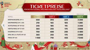 WM 2018 Ticketpreise