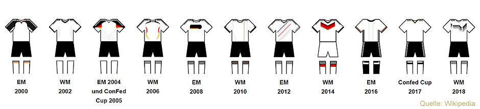 Deutschland Trikots 2000 - 2018